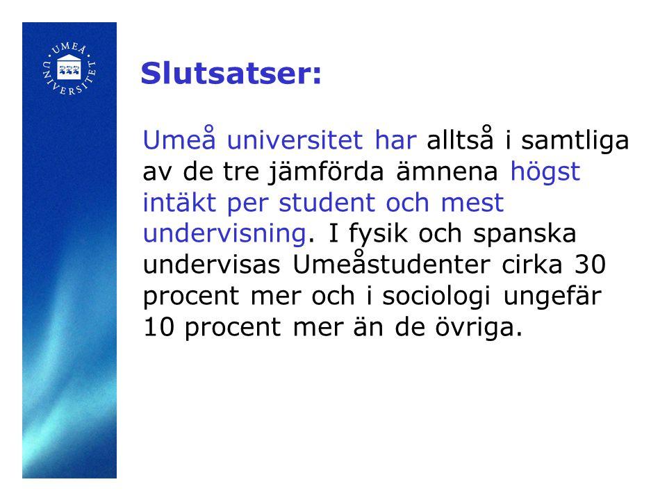 Slutsatser: Umeå universitet har alltså i samtliga av de tre jämförda ämnena högst intäkt per student och mest undervisning. I fysik och spanska under