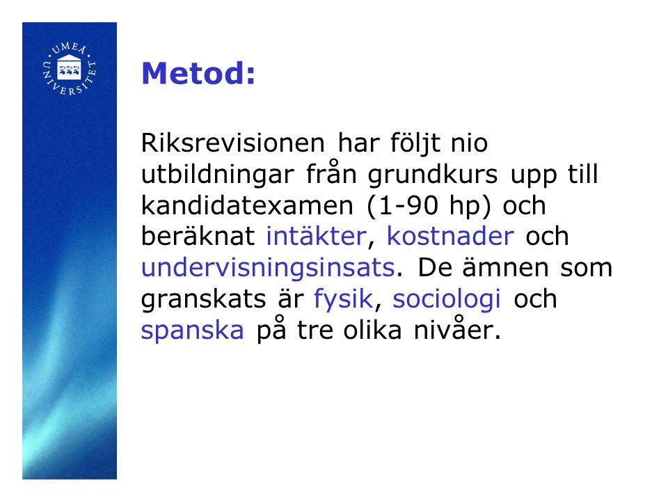 Fysik – Intäkter och avdrag: Umeå universitet lägger mest på ren utbildning i fysik av de tre jämförda lärosätena (53 319 kr/HST).