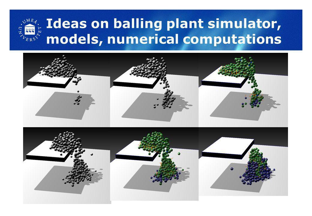 Ideas on balling plant simulator, models, numerical computations