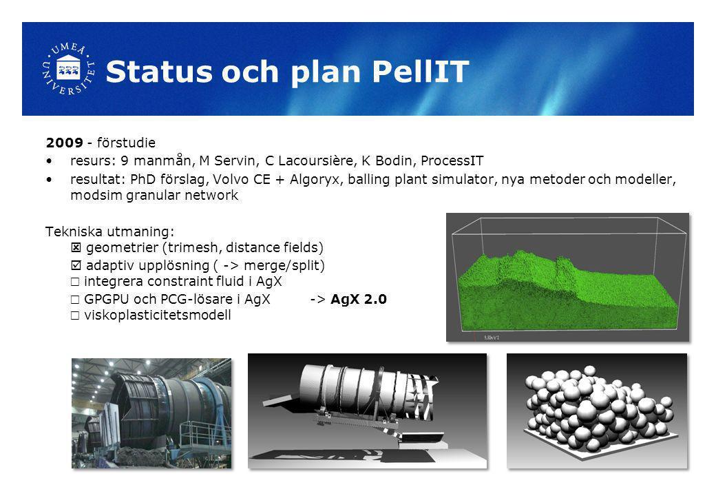 Status och plan PellIT 2009 - förstudie resurs: 9 manmån, M Servin, C Lacoursière, K Bodin, ProcessIT resultat: PhD förslag, Volvo CE + Algoryx, balli