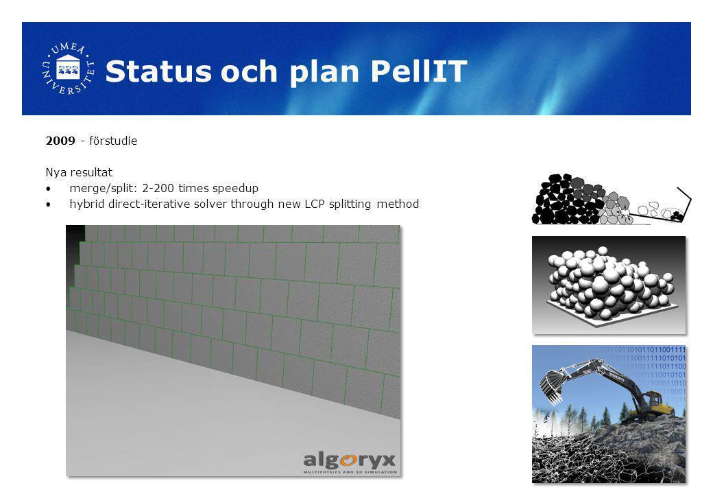 Status och plan PellIT 2009 - förstudie Nya resultat merge/split: 2-200 times speedup hybrid direct-iterative solver through new LCP splitting method
