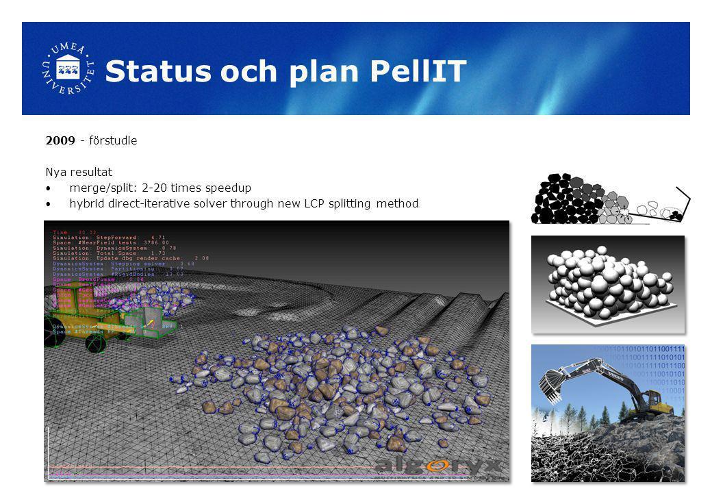 Status och plan PellIT 2009 - förstudie Nya resultat merge/split: 2-20 times speedup hybrid direct-iterative solver through new LCP splitting method