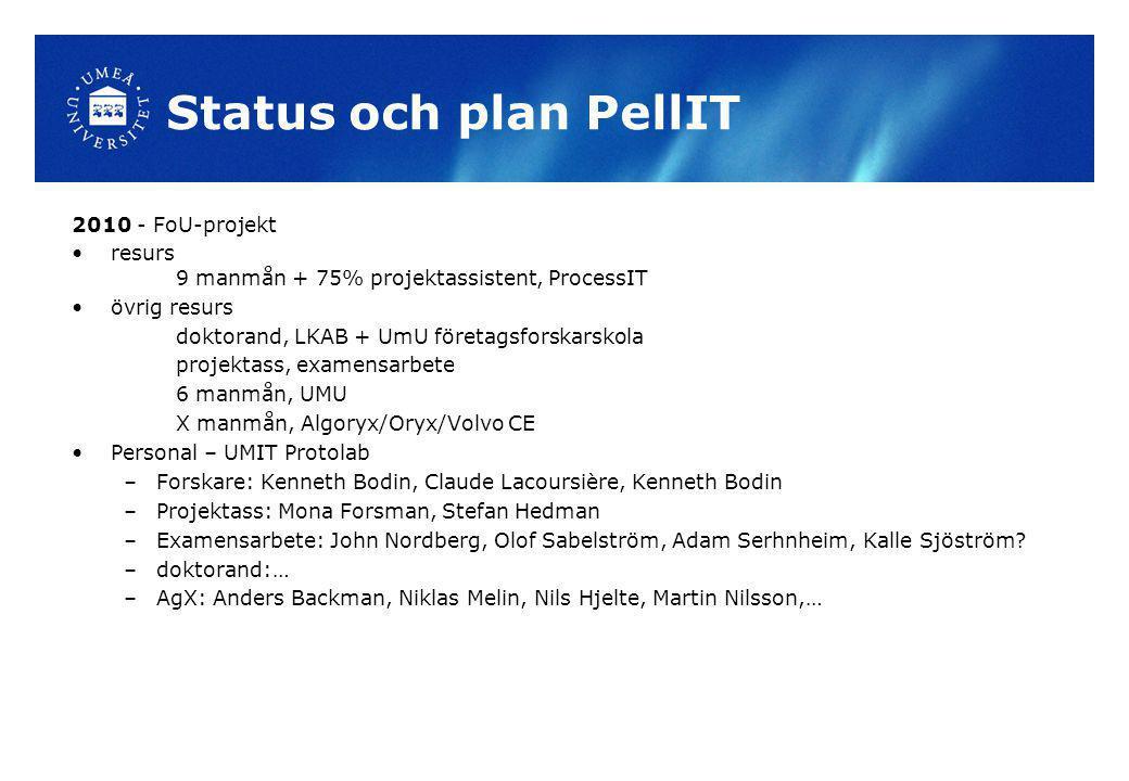 Status och plan PellIT 2010 - FoU-projekt resurs 9 manmån + 75% projektassistent, ProcessIT övrig resurs doktorand, LKAB + UmU företagsforskarskola projektass, examensarbete 6 manmån, UMU X manmån, Algoryx/Oryx/Volvo CE Personal – UMIT Protolab –Forskare: Kenneth Bodin, Claude Lacoursière, Kenneth Bodin –Projektass: Mona Forsman, Stefan Hedman –Examensarbete: John Nordberg, Olof Sabelström, Adam Serhnheim, Kalle Sjöström.