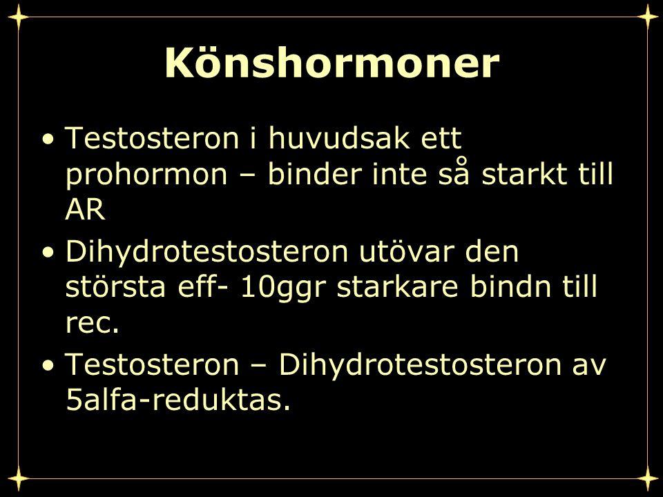 Könshormoner Testosteron i huvudsak ett prohormon – binder inte så starkt till AR Dihydrotestosteron utövar den största eff- 10ggr starkare bindn till