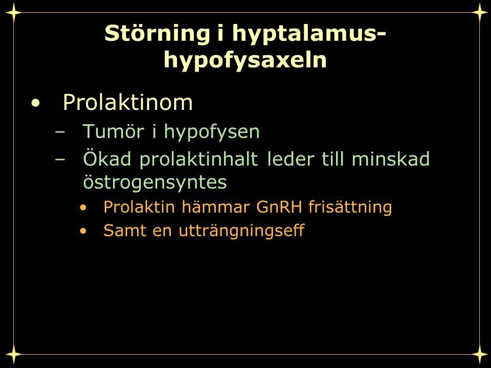 Störning i hyptalamus- hypofysaxeln Prolaktinom –Tumör i hypofysen –Ökad prolaktinhalt leder till minskad östrogensyntes Prolaktin hämmar GnRH frisätt