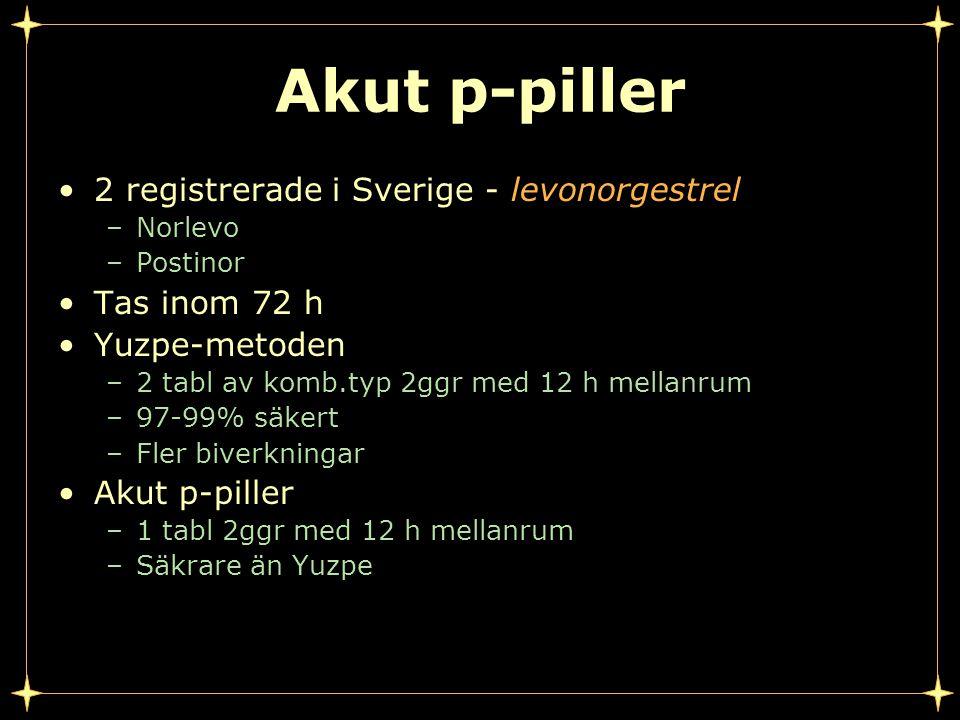 Akut p-piller 2 registrerade i Sverige - levonorgestrel –Norlevo –Postinor Tas inom 72 h Yuzpe-metoden –2 tabl av komb.typ 2ggr med 12 h mellanrum –97-99% säkert –Fler biverkningar Akut p-piller –1 tabl 2ggr med 12 h mellanrum –Säkrare än Yuzpe