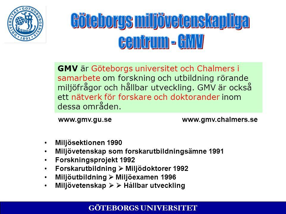 GMV är Göteborgs universitet och Chalmers i samarbete om forskning och utbildning rörande miljöfrågor och hållbar utveckling.