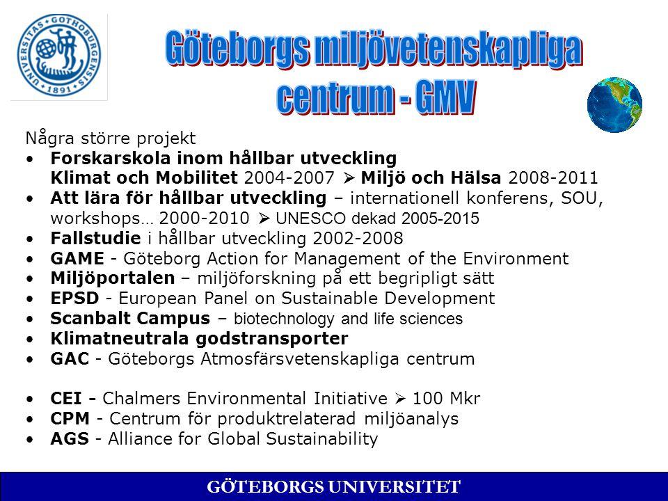 Några större projekt Forskarskola inom hållbar utveckling Klimat och Mobilitet 2004-2007  Miljö och Hälsa 2008-2011 Att lära för hållbar utveckling –