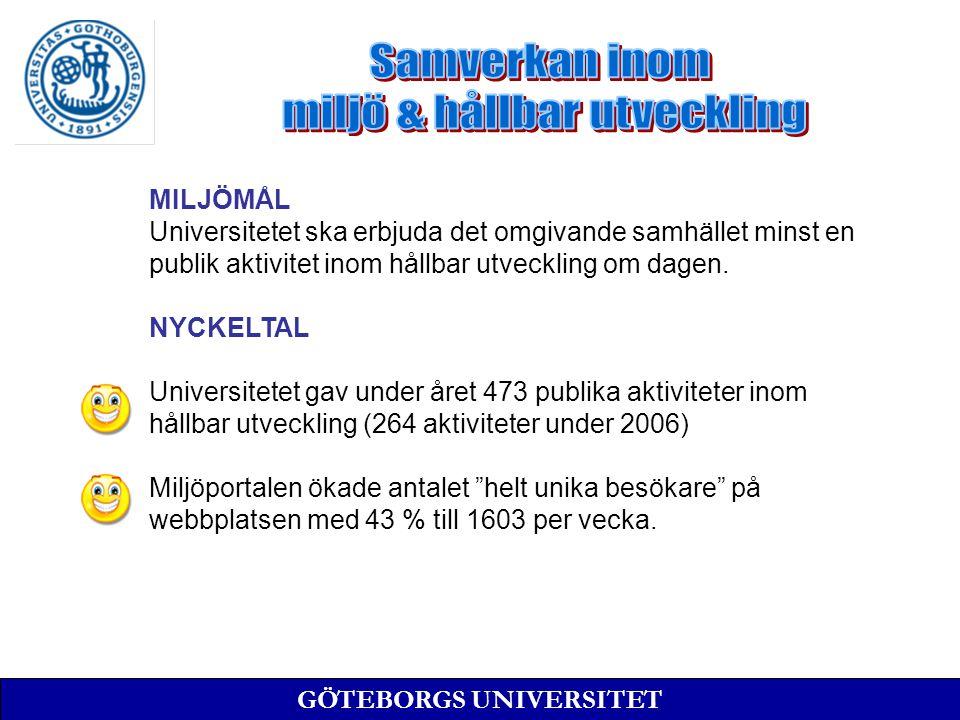 MILJÖMÅL Universitetet ska erbjuda det omgivande samhället minst en publik aktivitet inom hållbar utveckling om dagen.