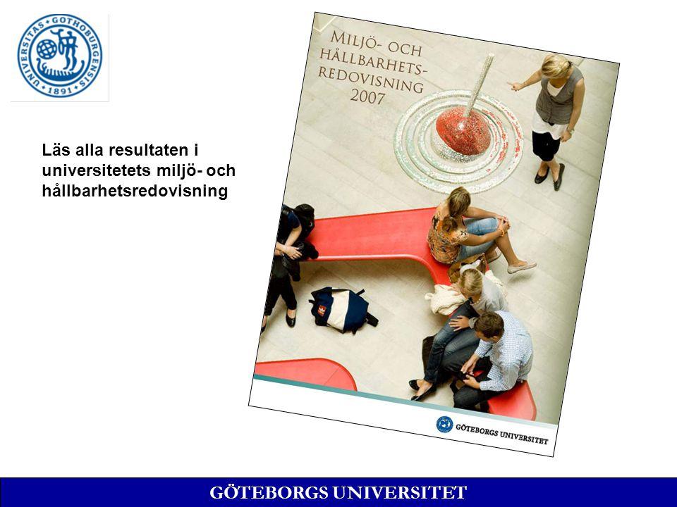 GÖTEBORGS UNIVERSITET Läs alla resultaten i universitetets miljö- och hållbarhetsredovisning
