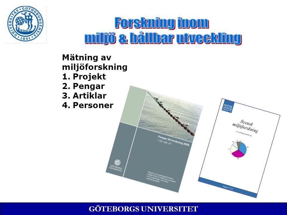 Mätning av miljöforskning 1.Projekt 2.Pengar 3.Artiklar 4.Personer GÖTEBORGS UNIVERSITET