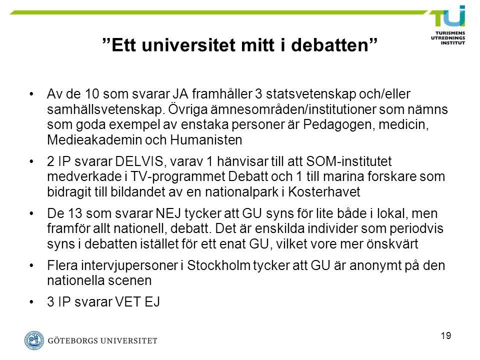 """19 """"Ett universitet mitt i debatten"""" Av de 10 som svarar JA framhåller 3 statsvetenskap och/eller samhällsvetenskap. Övriga ämnesområden/institutioner"""