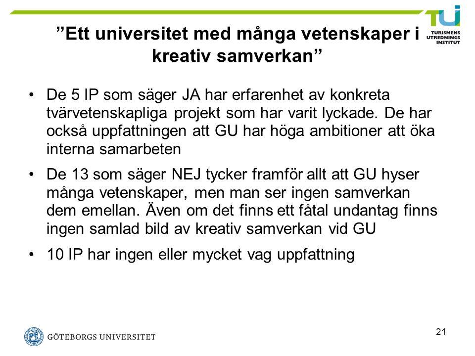 """21 """"Ett universitet med många vetenskaper i kreativ samverkan"""" De 5 IP som säger JA har erfarenhet av konkreta tvärvetenskapliga projekt som har varit"""