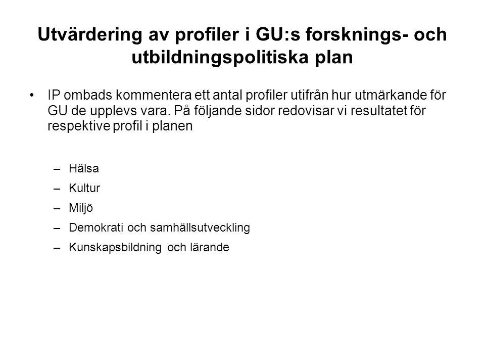 Utvärdering av profiler i GU:s forsknings- och utbildningspolitiska plan IP ombads kommentera ett antal profiler utifrån hur utmärkande för GU de uppl