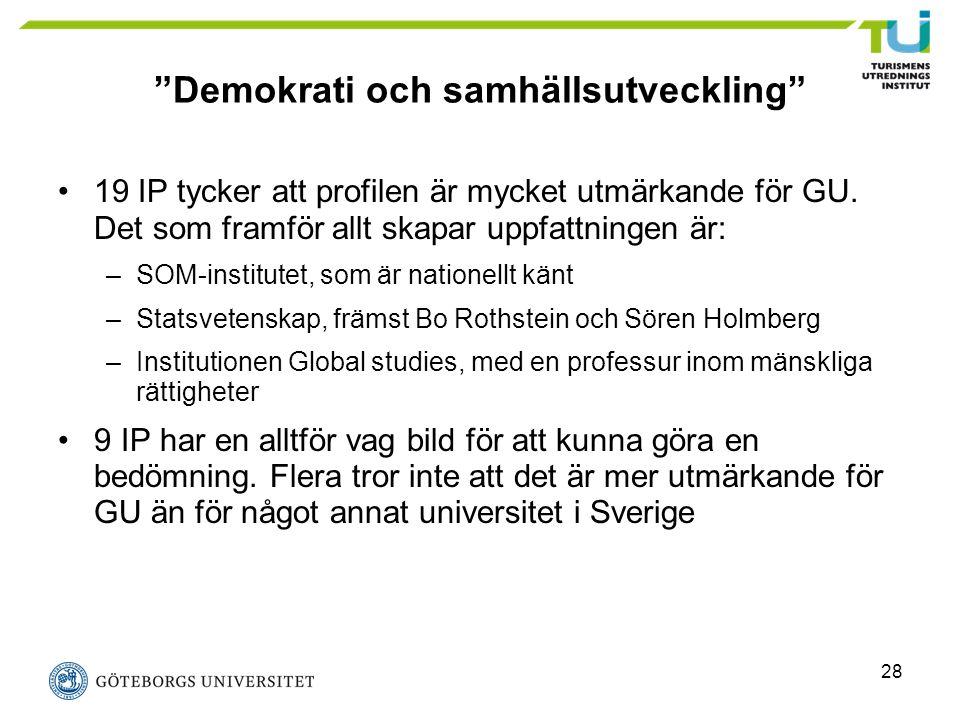"""28 """"Demokrati och samhällsutveckling"""" 19 IP tycker att profilen är mycket utmärkande för GU. Det som framför allt skapar uppfattningen är: –SOM-instit"""