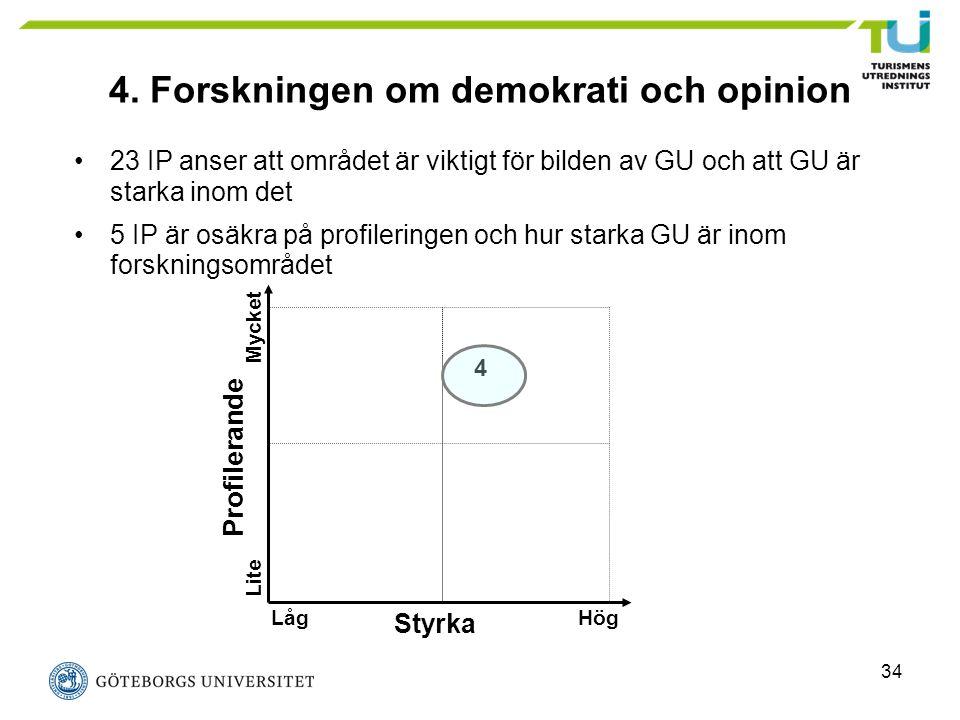 34 4. Forskningen om demokrati och opinion 23 IP anser att området är viktigt för bilden av GU och att GU är starka inom det 5 IP är osäkra på profile