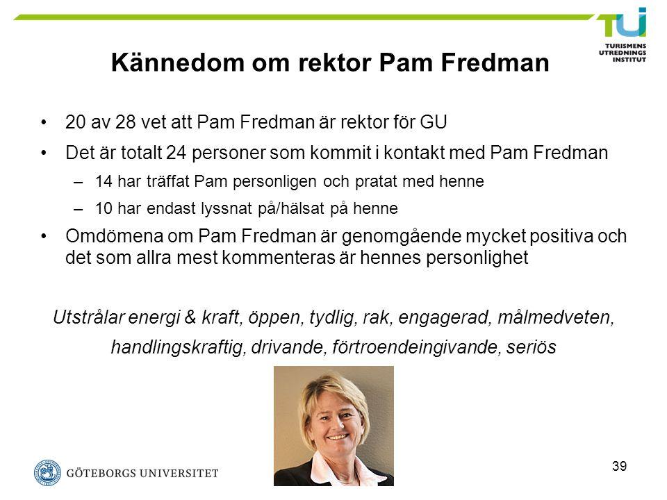 39 Kännedom om rektor Pam Fredman 20 av 28 vet att Pam Fredman är rektor för GU Det är totalt 24 personer som kommit i kontakt med Pam Fredman –14 har