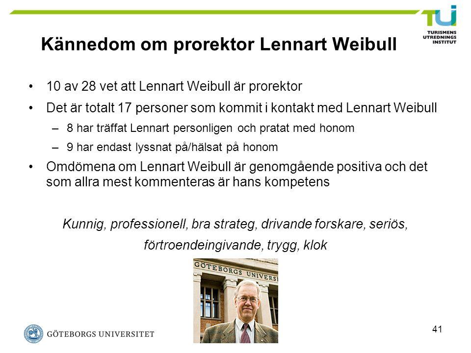 41 Kännedom om prorektor Lennart Weibull 10 av 28 vet att Lennart Weibull är prorektor Det är totalt 17 personer som kommit i kontakt med Lennart Weib