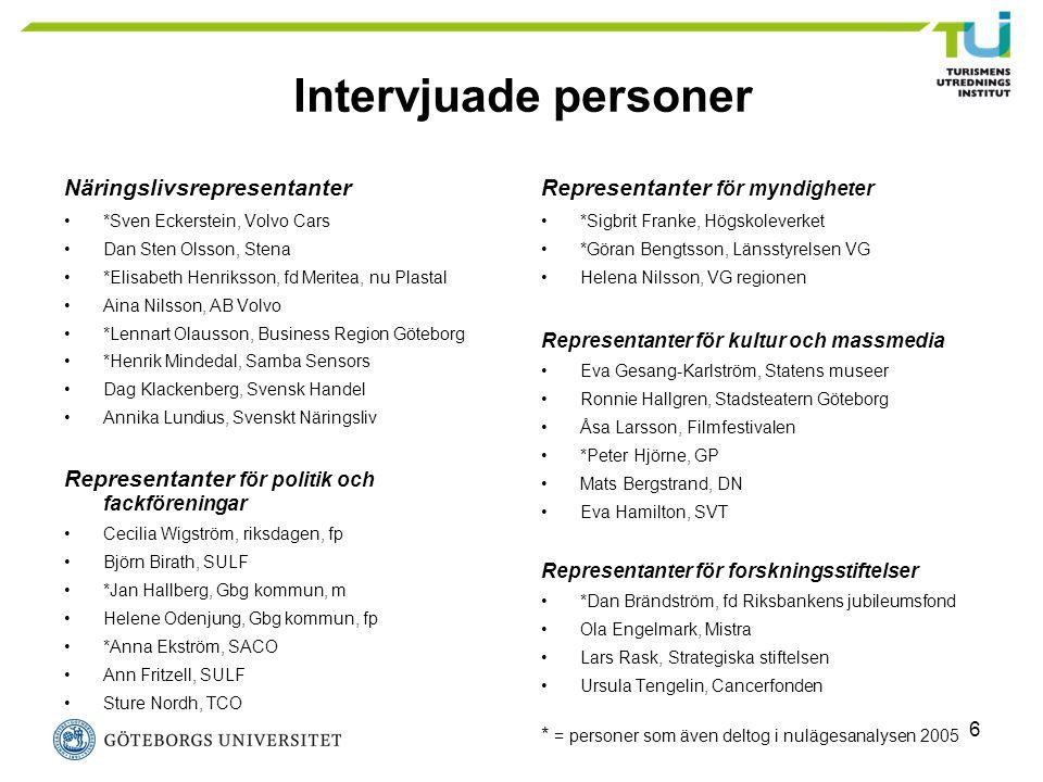 6 Intervjuade personer Näringslivsrepresentanter *Sven Eckerstein, Volvo Cars Dan Sten Olsson, Stena *Elisabeth Henriksson, fd Meritea, nu Plastal Ain