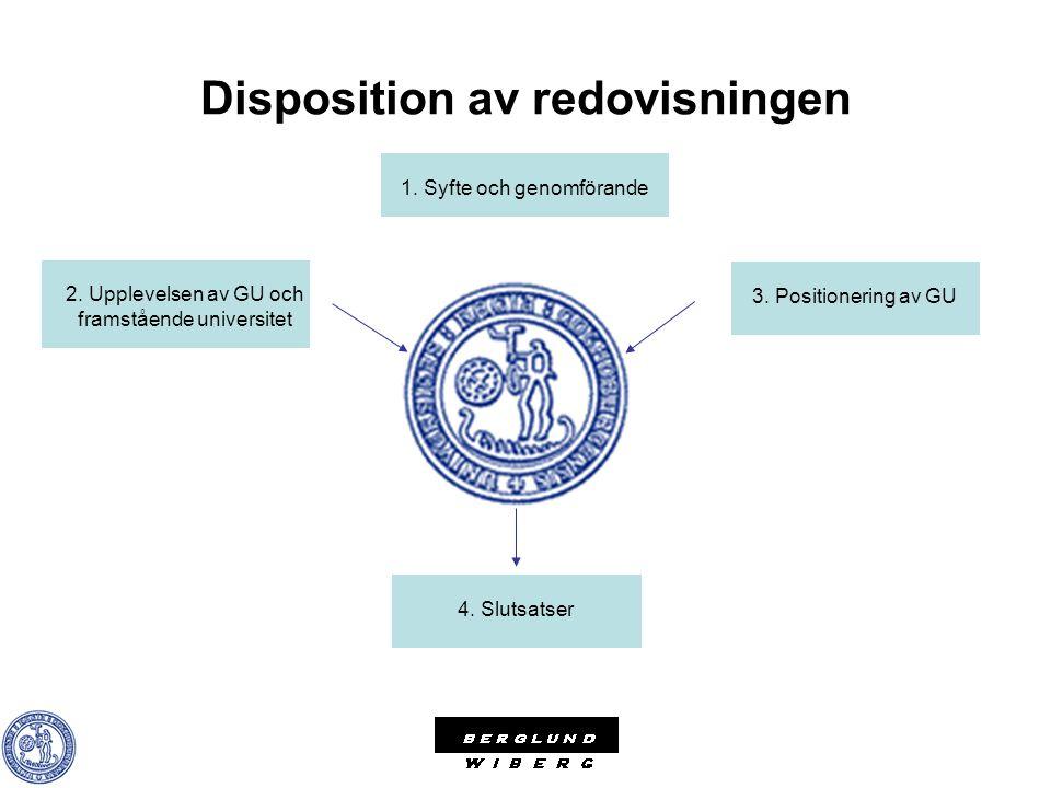 Disposition av redovisningen 1. Syfte och genomförande 2. Upplevelsen av GU och framstående universitet 3. Positionering av GU 4. Slutsatser
