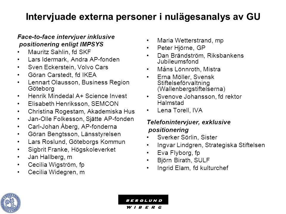 Intervjuade externa personer i nulägesanalys av GU Face-to-face intervjuer inklusive positionering enligt IMPSYS Mauritz Sahlin, fd SKF Lars Idermark,