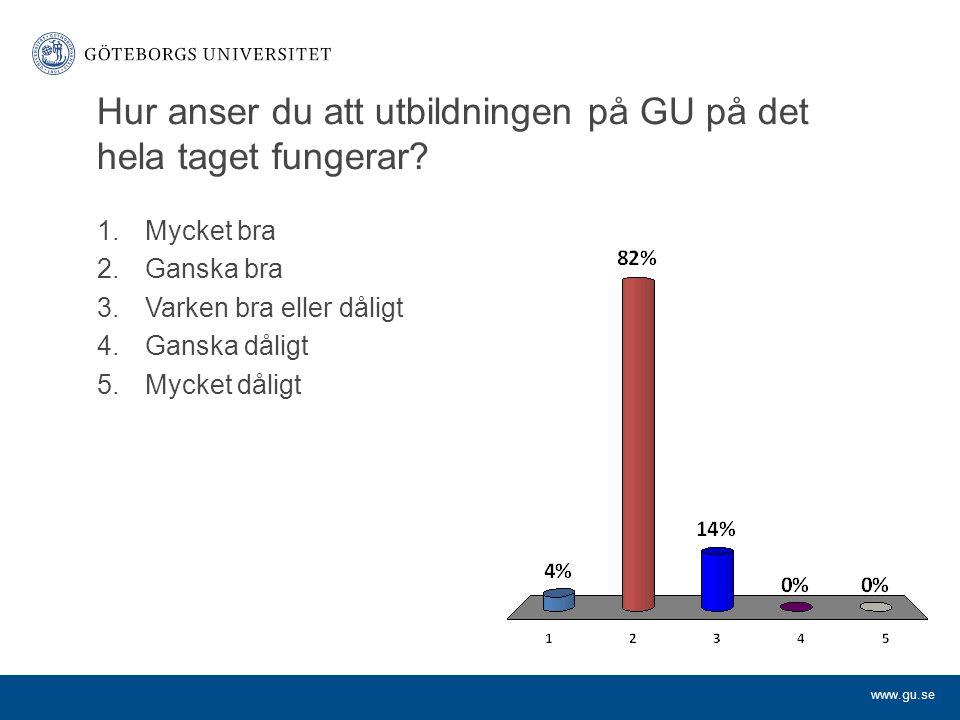 www.gu.se Hur anser du att utbildningen på GU på det hela taget fungerar.