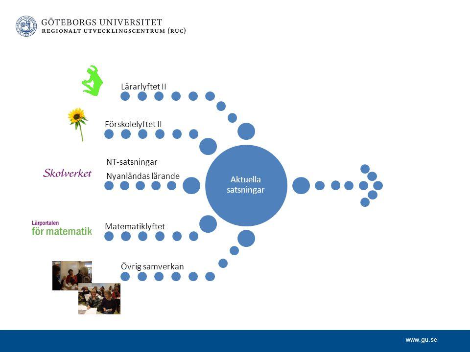 Aktuella satsningar Lärarlyftet II Förskolelyftet II NT-satsningar Nyanländas lärande Matematiklyftet Övrig samverkan