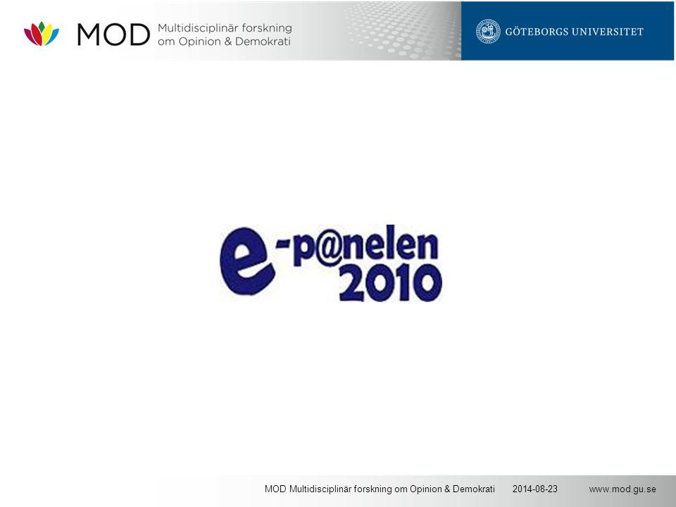 www.mod.gu.se2014-08-23MOD Multidisciplinär forskning om Opinion & Demokrati