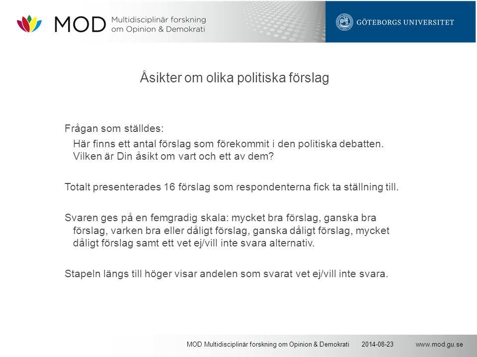 www.mod.gu.se2014-08-23MOD Multidisciplinär forskning om Opinion & Demokrati Åsikter om olika politiska förslag Frågan som ställdes: Här finns ett antal förslag som förekommit i den politiska debatten.