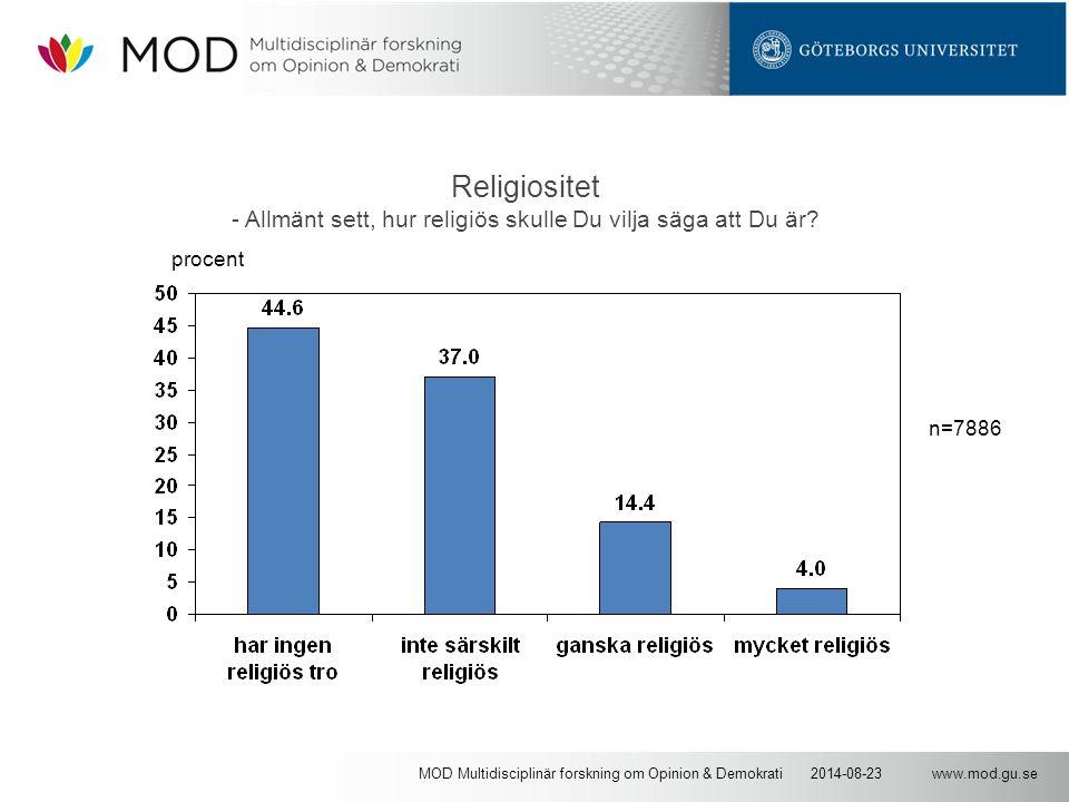 www.mod.gu.se2014-08-23MOD Multidisciplinär forskning om Opinion & Demokrati Religiositet - Allmänt sett, hur religiös skulle Du vilja säga att Du är.