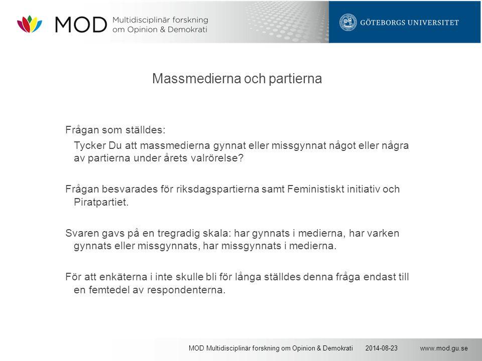 www.mod.gu.se2014-08-23MOD Multidisciplinär forskning om Opinion & Demokrati Massmedierna och partierna Frågan som ställdes: Tycker Du att massmedierna gynnat eller missgynnat något eller några av partierna under årets valrörelse.