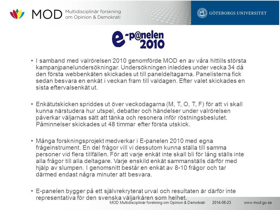 www.mod.gu.se2014-08-23MOD Multidisciplinär forskning om Opinion & Demokrati E-p@nelen I samband med valrörelsen 2010 genomförde MOD en av våra hittills största kampanjpanelundersökningar.