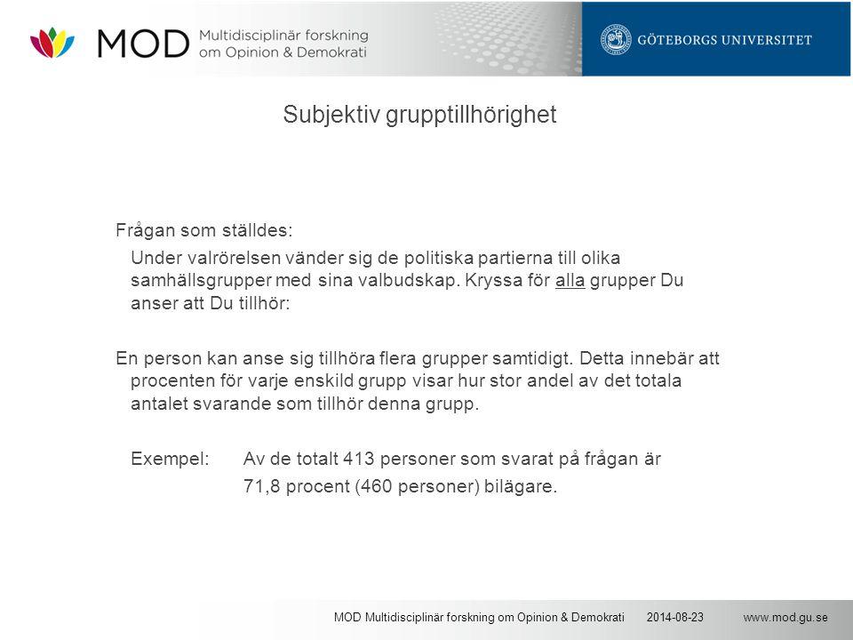 www.mod.gu.se2014-08-23MOD Multidisciplinär forskning om Opinion & Demokrati Subjektiv grupptillhörighet Frågan som ställdes: Under valrörelsen vänder sig de politiska partierna till olika samhällsgrupper med sina valbudskap.