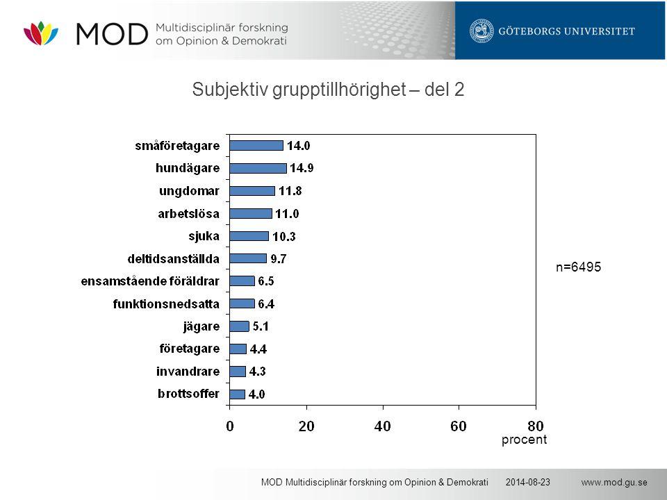 www.mod.gu.se2014-08-23MOD Multidisciplinär forskning om Opinion & Demokrati Subjektiv grupptillhörighet – del 2 n=6495 procent