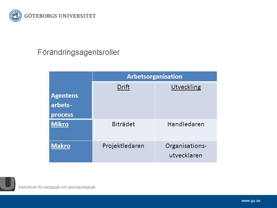 www.gu.se Agentens arbets- process Arbetsorganisation Drift Utveckling Mikro Biträdet Handledaren MakroProjektledaren Organisations- utvecklaren Förändringsagentsroller