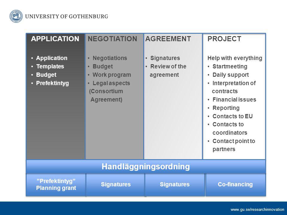 www.gu.se/researchinnovation Praktisk och ekonomisk hjälp vid ansökningsarbetet Forskningsrådgivare, humaniora och samhällsvetenskap Emilia Rung – vet allt om EU-finansierad forskning.
