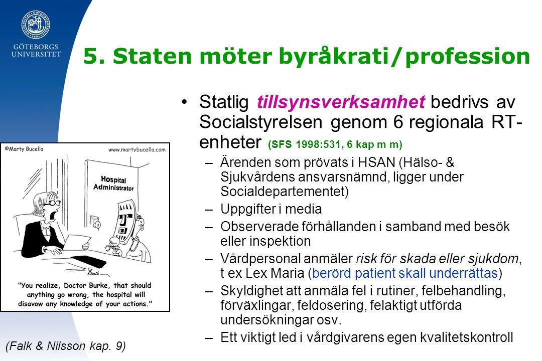 5. Staten möter byråkrati/profession Statlig tillsynsverksamhet bedrivs av Socialstyrelsen genom 6 regionala RT- enheter (SFS 1998:531, 6 kap m m) –Är