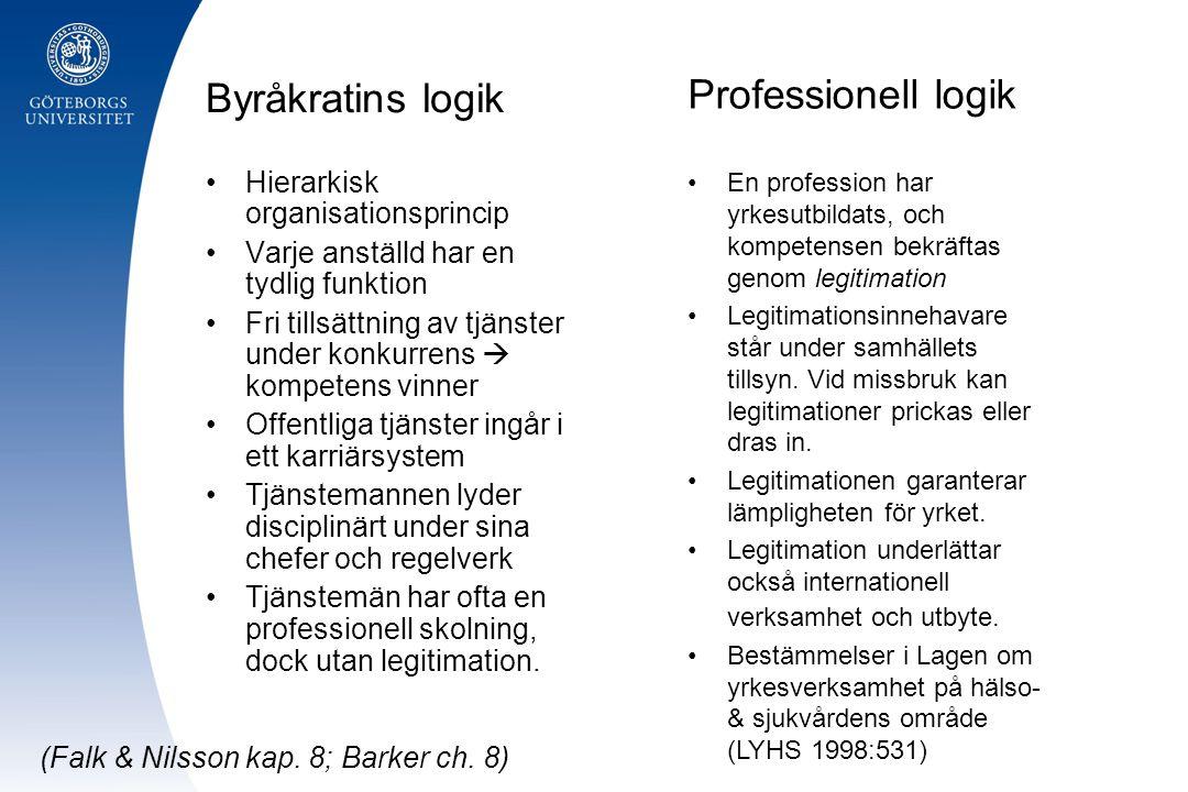 Byråkratins logik Hierarkisk organisationsprincip Varje anställd har en tydlig funktion Fri tillsättning av tjänster under konkurrens  kompetens vinn