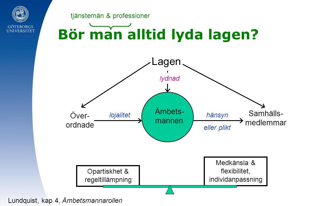 Bör man alltid lyda lagen? Lundquist, kap 4, Ämbetsmannarollen tjänstemän & professioner Ämbets- mannen Lagen Samhälls- medlemmar Över- ordnade lojali