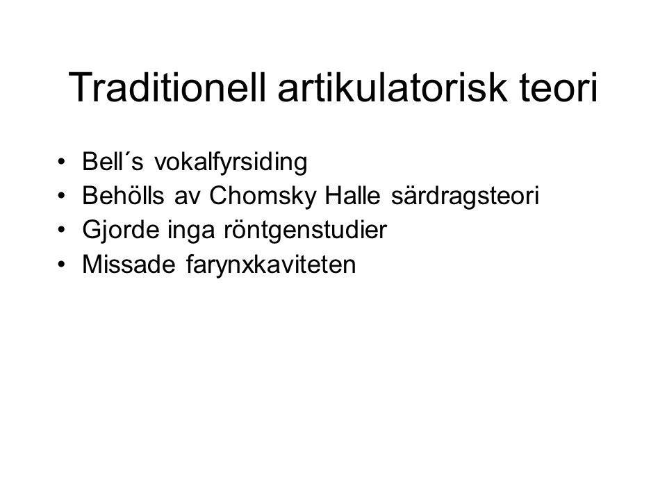 Traditionell artikulatorisk teori Bell´s vokalfyrsiding Behölls av Chomsky Halle särdragsteori Gjorde inga röntgenstudier Missade farynxkaviteten