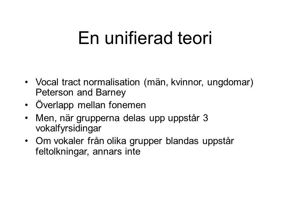 En unifierad teori Vocal tract normalisation (män, kvinnor, ungdomar) Peterson and Barney Överlapp mellan fonemen Men, när grupperna delas upp uppstår