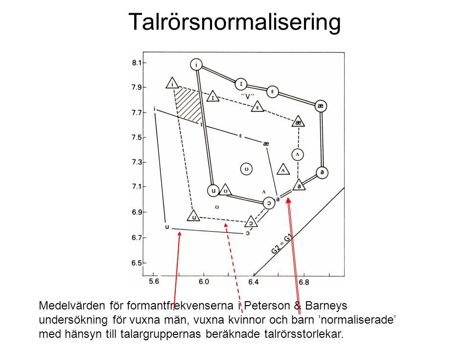 Talrörsnormalisering Medelvärden för formantfrekvenserna i Peterson & Barneys undersökning för vuxna män, vuxna kvinnor och barn 'normaliserade' med h