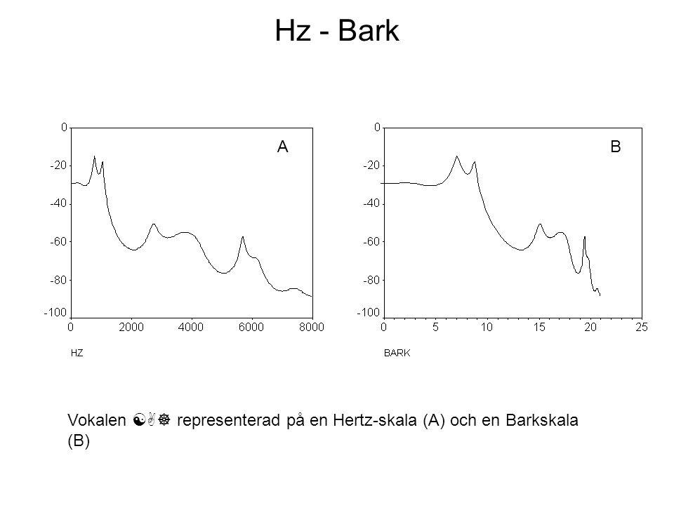 Hz - Bark Vokalen [A] representerad på en Hertz-skala (A) och en Barkskala (B) AB