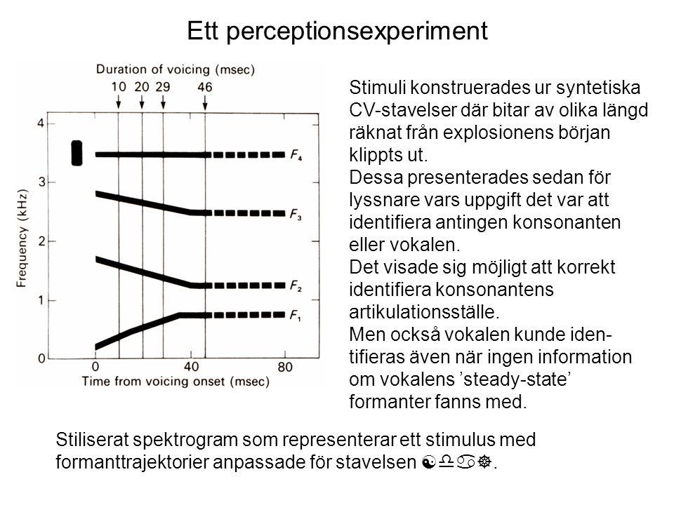 Ett perceptionsexperiment Stiliserat spektrogram som representerar ett stimulus med formanttrajektorier anpassade för stavelsen [da]. Stimuli konstrue