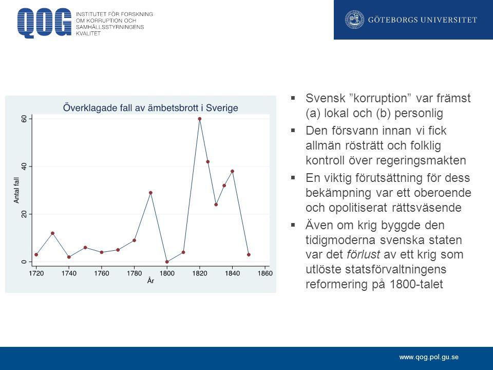 """www.qog.pol.gu.se  Svensk """"korruption"""" var främst (a) lokal och (b) personlig  Den försvann innan vi fick allmän rösträtt och folklig kontroll över"""