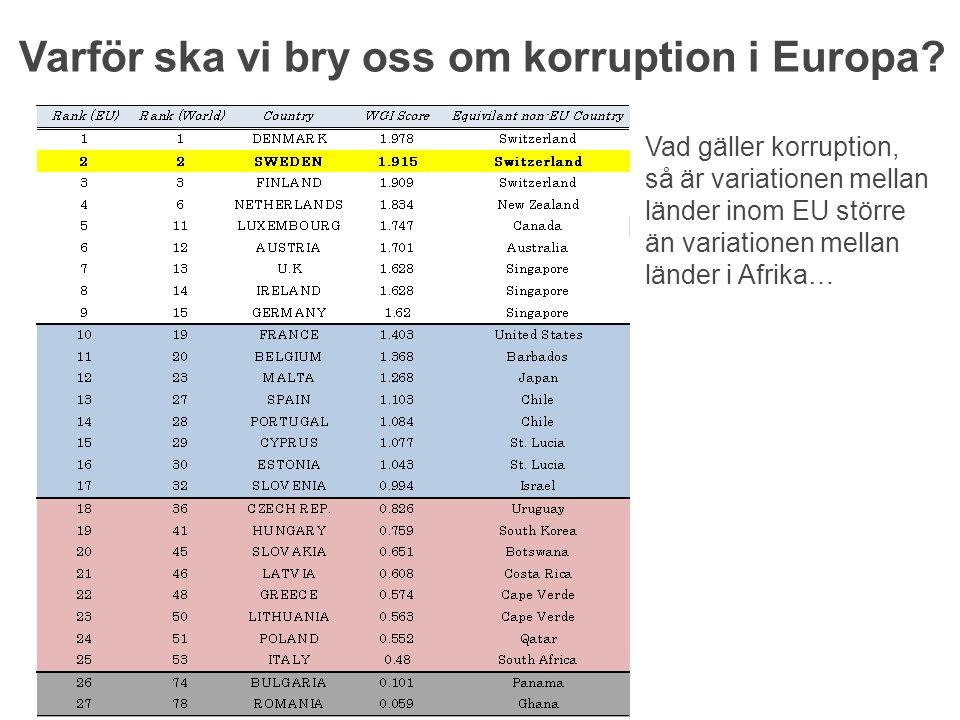 Varför ska vi bry oss om korruption i Europa? Vad gäller korruption, så är variationen mellan länder inom EU större än variationen mellan länder i Afr