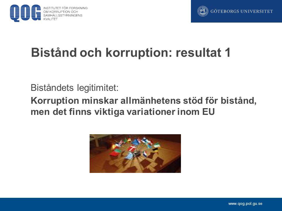 www.qog.pol.gu.se Bistånd och korruption: resultat 1 Biståndets legitimitet: Korruption minskar allmänhetens stöd för bistånd, men det finns viktiga v