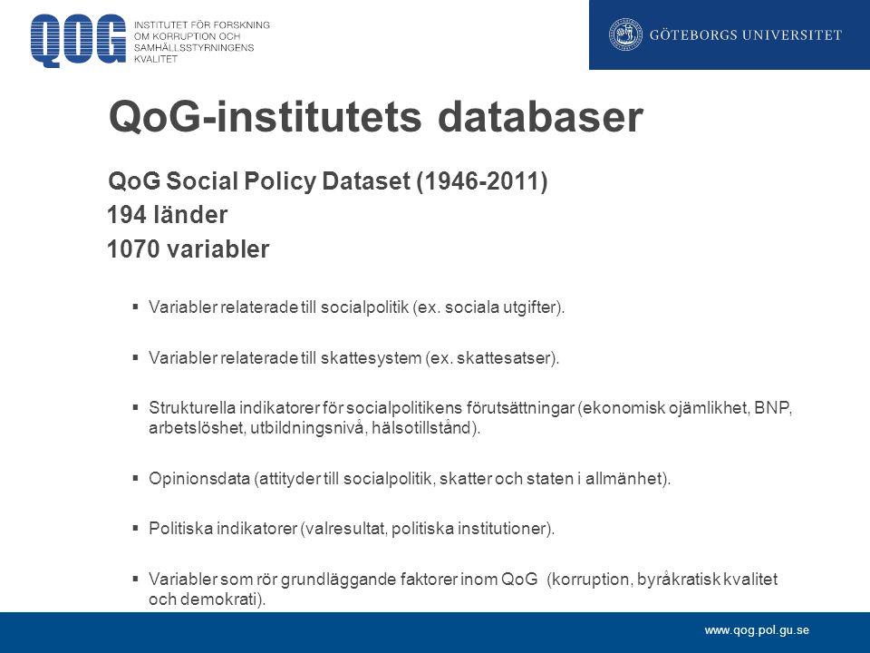 www.qog.pol.gu.se QoG-institutets databaser QoG Social Policy Dataset (1946-2011) 194 länder 1070 variabler  Variabler relaterade till socialpolitik
