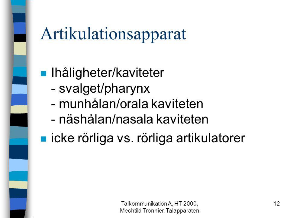 Talkommunikation A, HT 2000, Mechtild Tronnier, Talapparaten 12 Artikulationsapparat n Ihåligheter/kaviteter - svalget/pharynx - munhålan/orala kaviteten - näshålan/nasala kaviteten n icke rörliga vs.