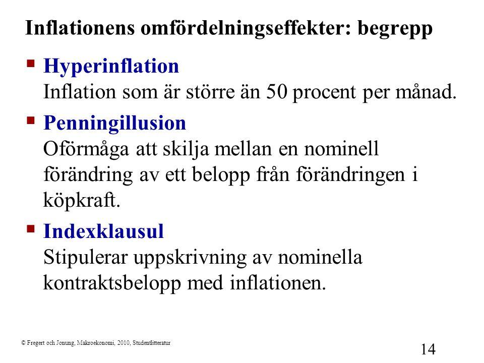 © Fregert och Jonung, Makroekonomi, 2010, Studentlitteratur 14 Inflationens omfördelningseffekter: begrepp  Hyperinflation Inflation som är större än